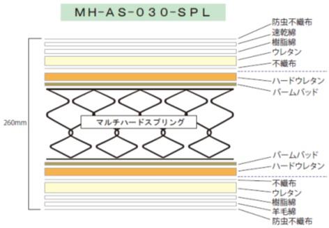 MH-AS-030SPL