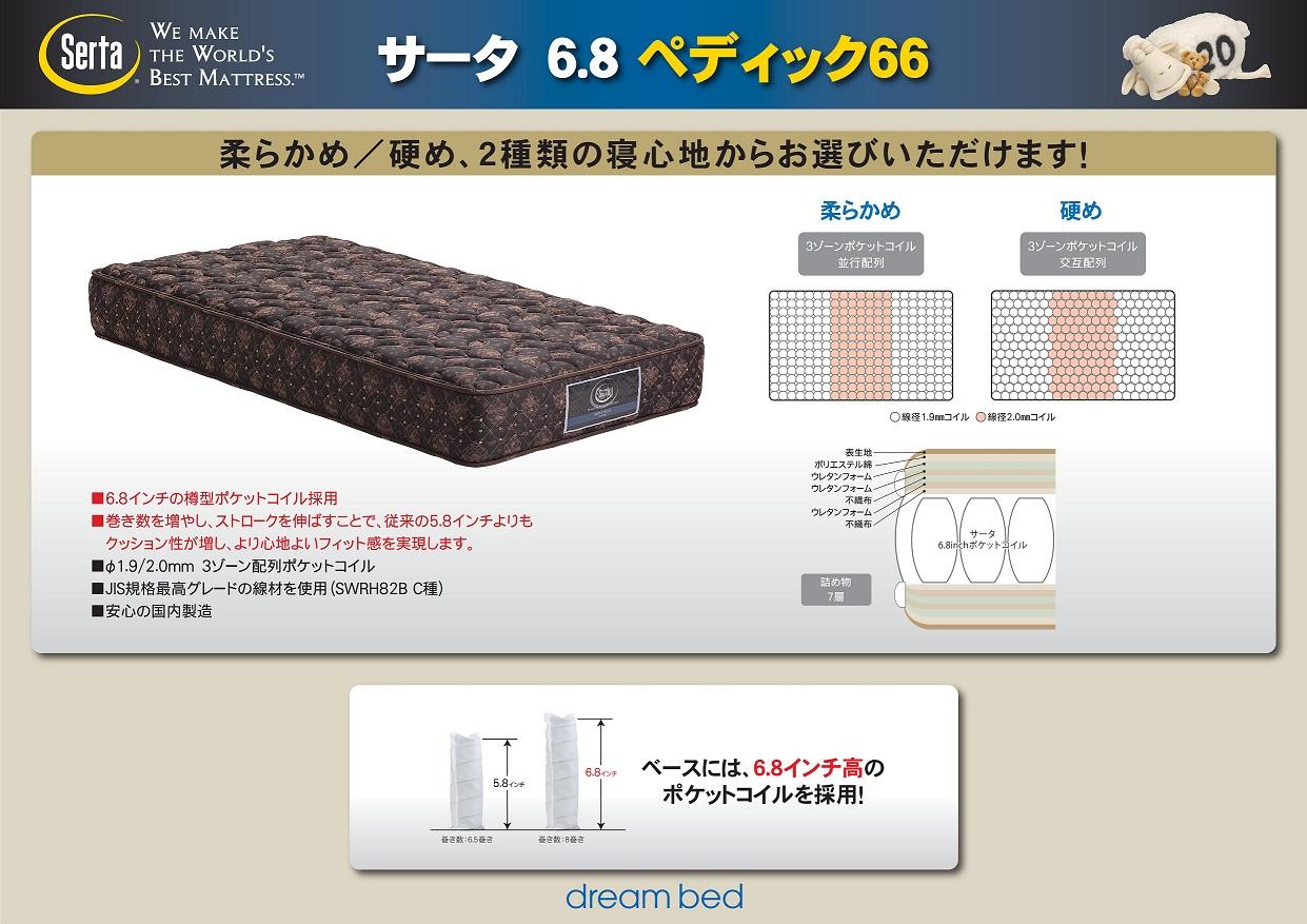 サータ 6.8インチ ペディック66